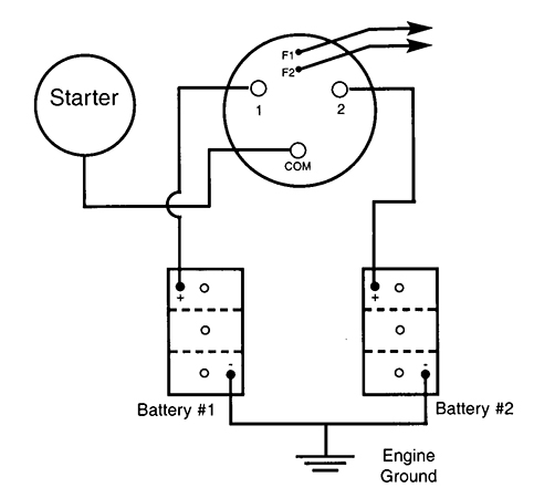 PERKO Inc. - Help Guides - Wiring a Perko Battery Switch on corolla starter wiring diagram, cavalier starter wiring diagram, 1969 chevelle starter wiring diagram, 1972 chevelle starter wiring diagram, s10 starter wiring diagram, expedition starter wiring diagram, mustang starter wiring diagram, 1966 chevelle starter wiring diagram, 1970 chevelle starter wiring diagram, envoy starter wiring diagram, f150 starter wiring diagram,