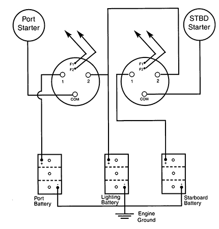 PERKO Inc. - Help Guides - Wiring a Perko Battery Switch on combination double switch diagram, dual battery diagram, two float switch system schematic, two battery generator diagram, dual switch diagram, marine battery switch diagram, murphy switch diagram,