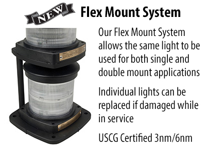 PERKO Flex Mount Navigation Lighting System
